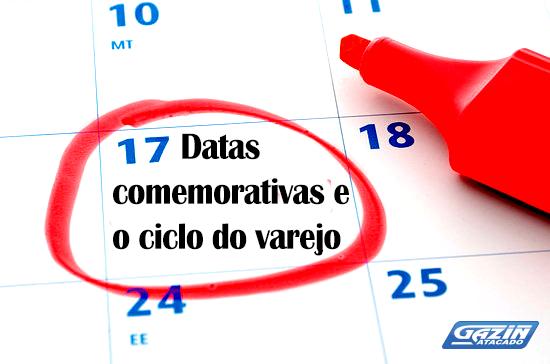 Datas comemorativas e o ciclo do varejo