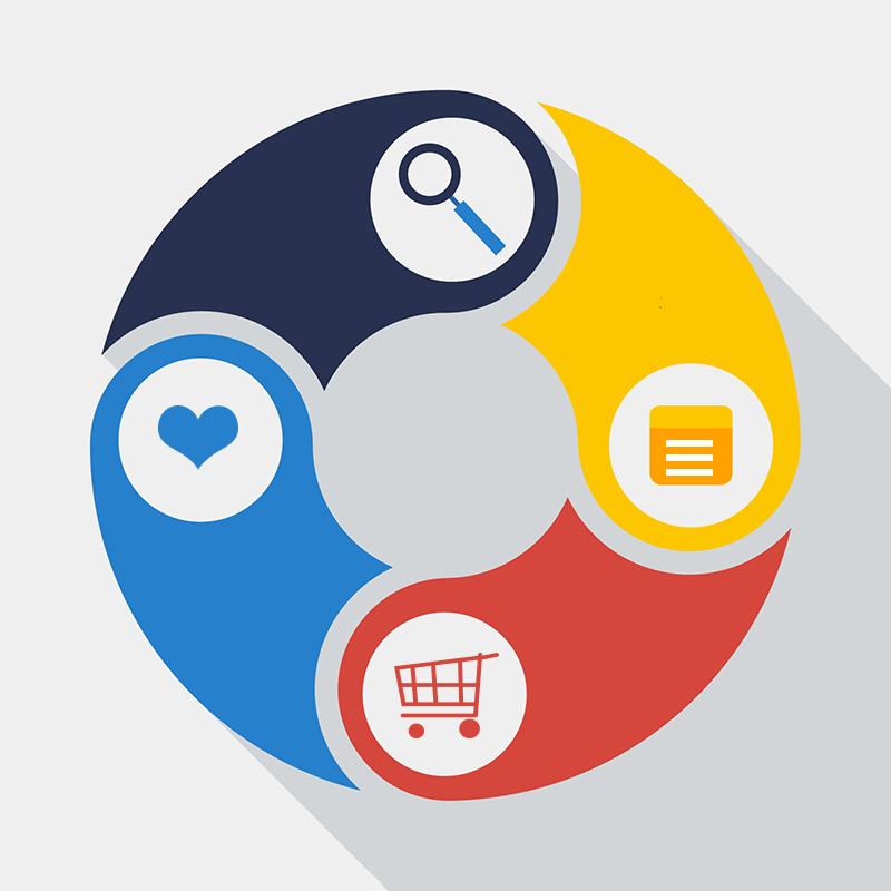Entenda a jornada do cliente, conecte-se com seu público e venda mais
